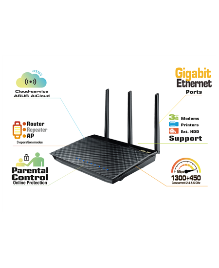 Asus Router RT-AC66U 10/100/1000 Mbit/s, Ethernet LAN (RJ-45) ports 4, 2.4GHz/5GHz, Wi-Fi standards 802.11ac, 450+1300 Mbit/s, A